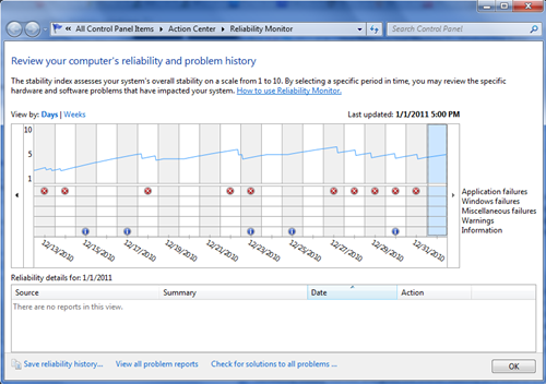 reliability history monitor