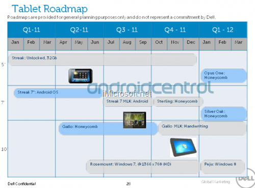 thumb_550_tablet_roadmap_dell