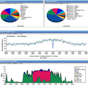 Network Management Software And Free Network Monitoring Solutions