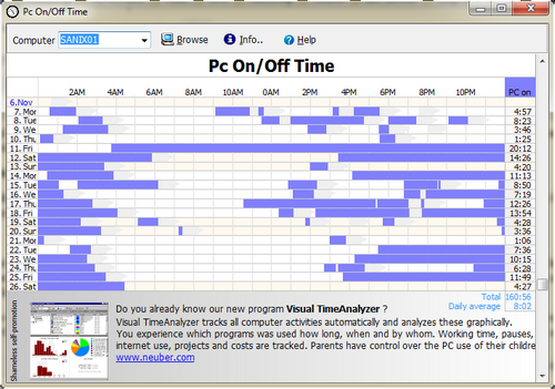 PC on off for monitoring system uptime