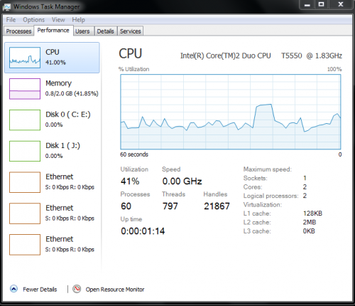 windows8 task manager on windows 7